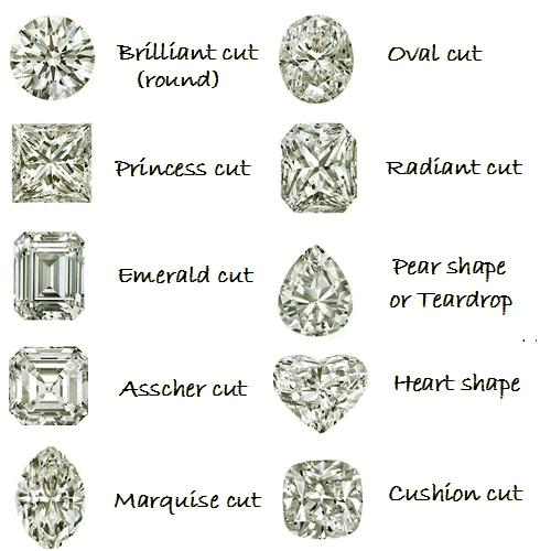 engagement-ring-shapes-7